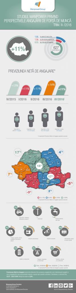 meos-q416-infographic_ro-01