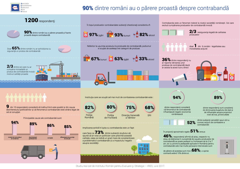 infografic-studiu-activ-ires